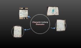 Character Iceberg Examples