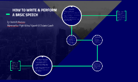 HOW TO WRITE & PERFORM A BASIC SPEECH