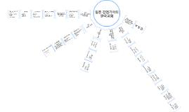 일본 강점기하의 한국교회
