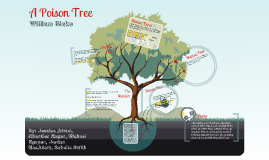 poison tree summary A poison tree by william blake the speaker's enemy eats the poison apple and is found dead under the tree provide an objective summary of the text.