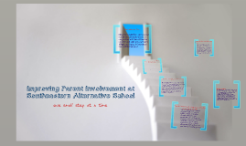 Copy of Improving Parent Involvement