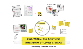 LOVEMARKS: The Emotional Attachment of Loving a Brand