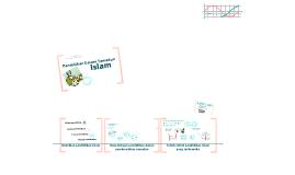 Copy of Pendidikan dalam tamadun islam