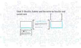 Unit 3- Health, Safety and Security in health and social car