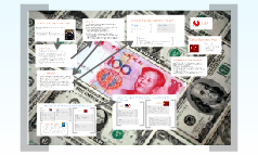china currency peg