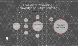 The Role of Pre-Existing Knowledge on Learning