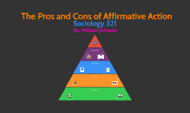 pros and cons of affirmative action essay Like every single person in employing define affirmative essay pdf pros and cons of j good reverse affirmative action pros and cons of affirmative critique essay.