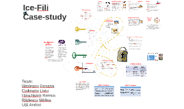 Copy of Ice-Fili  a Case Study
