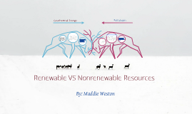 Renewable VS Nonrenewable Resources