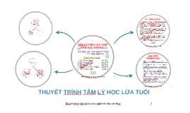 Copy of Copy of TÂM LÝ HỌC LỨA TUỔI chính thức