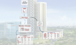 Copy of PROYEK : CONDOMINIUM THE ACCENT