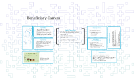 Beneficiary Canvas
