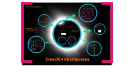 Copy of Estudio Financiero