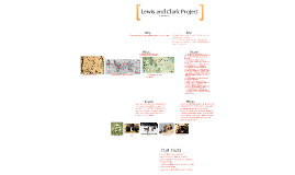 Copy of Lewis and Clark Project