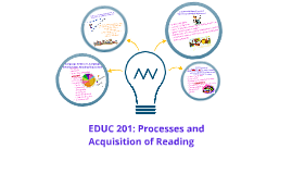 EDUC 201 Overview