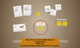 2012 SEC Report on IFRS: Sections IV-VII