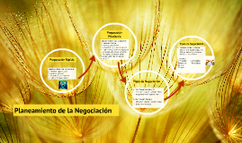 Copy of Planeamiento de la Negociación