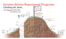 CVMA Veterinary Student Debt Management