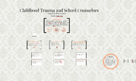 Childhood Trauma and School Counselors