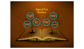 Copy of Copy of Text Structure