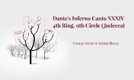 Dante's Inferno Canto XXXIV