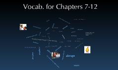 Vocab. Hatchet Ch. 7-12