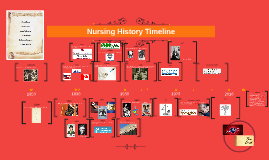 Copy of Nursing History Timeline