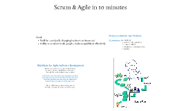Agile and Scrum in 10 minutes
