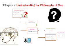 Copy of Chapter 2: Understanding the Philosophy of Man