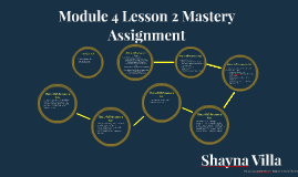 module 4 honors assignment Module 4 honors english 3  module 4 help 1 module 4 help honors english 3 with flvs  4 402 this assignment can be confusing you will need four different .