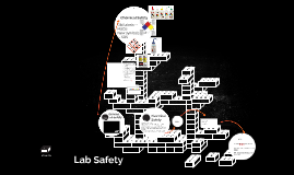 Copy of Lab Safety