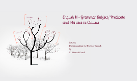 English 11 - Grammar Subject/Predicate and Phrases vs Clause