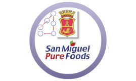 San Miguel Purefoods Co, Inc.