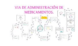 Copy of ViA DE ADMINISTRACIÓN DE MEDICAMENTOS.
