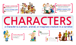 Copy of Characterization - Intro