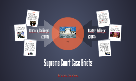 Supreme Court Case Briefs