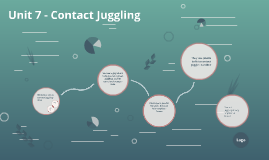 Unit 7 - Contact Juggling