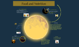 Copy of food and nutrition