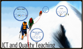 ICT and Quality Teaching