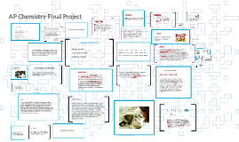 AP Chemistry Final Project