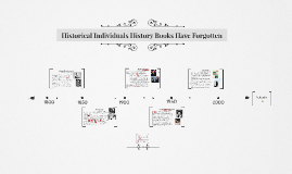Historical Individuals History Books Have Forgotten