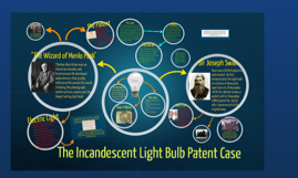 The Incandescent Light Bulb Patent Case