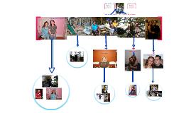 Cristian family tree