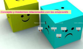 Copy of Concepto y trastornos relacionados con las emociones