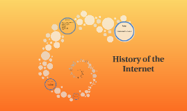 Copy of History of the Internet