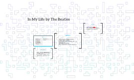 In My Life by The Beatles