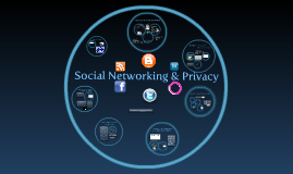 Social Networking & Privacy