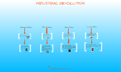 Tisdale-Industrial Revolution