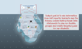 Tip of the NWEA MAP Iceberg