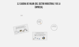 Copy of 3.2 CADENA DE VALOR (DEL SECTOR INDUSTRIAL Y DE LA EMPRESA)